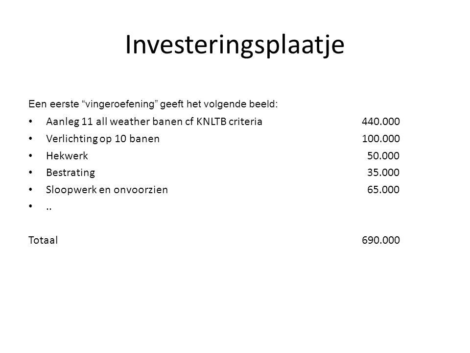 Investeringsplaatje Een eerste vingeroefening geeft het volgende beeld: • Aanleg 11 all weather banen cf KNLTB criteria • Verlichting op 10 banen • Hekwerk • Bestrating • Sloopwerk en onvoorzien •..