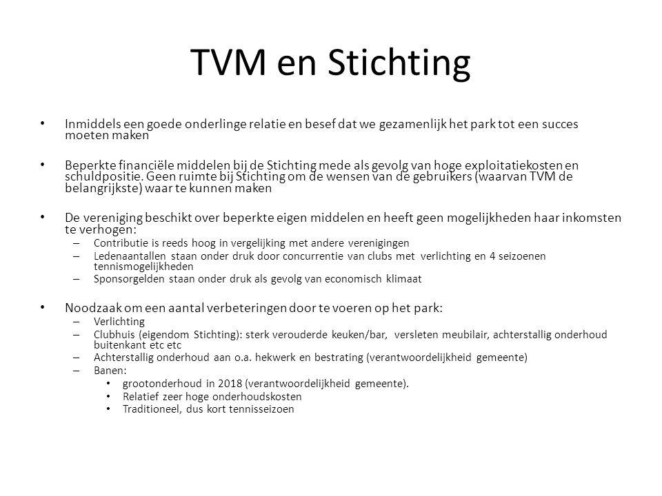 TVM en Stichting • Inmiddels een goede onderlinge relatie en besef dat we gezamenlijk het park tot een succes moeten maken • Beperkte financiële middelen bij de Stichting mede als gevolg van hoge exploitatiekosten en schuldpositie.