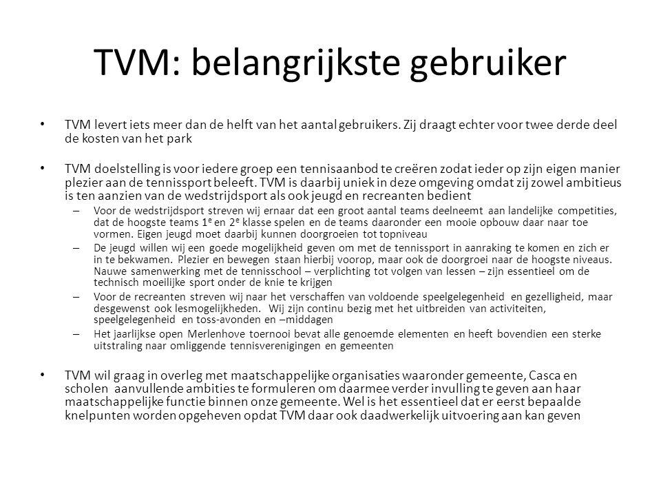 TVM: belangrijkste gebruiker • TVM levert iets meer dan de helft van het aantal gebruikers.