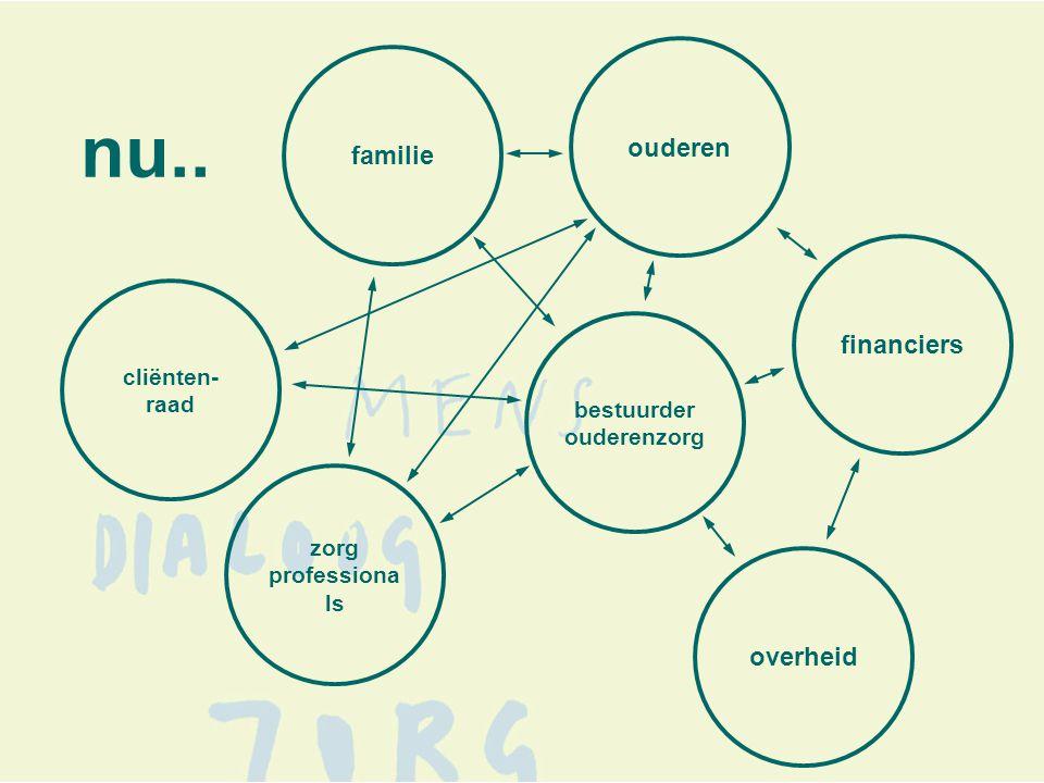 overheid bestuurder ouderenzorg familie ouderen zorg professiona ls financiers cliënten- raad nu..