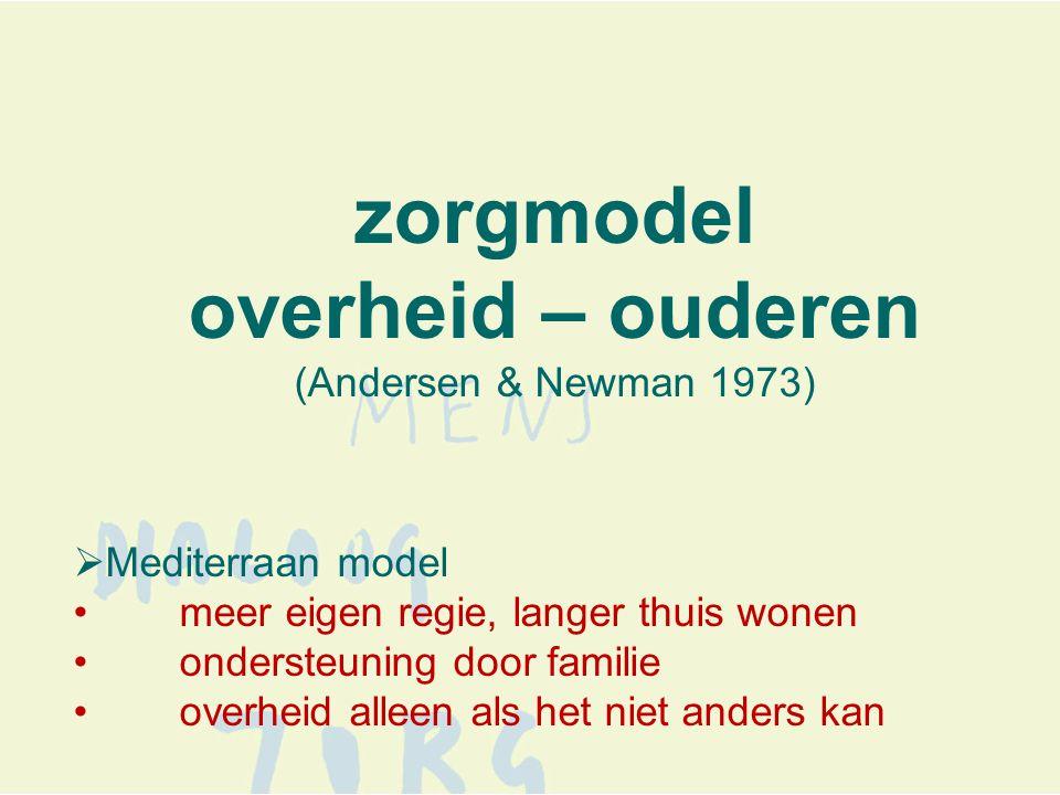 zorgmodel overheid – ouderen (Andersen & Newman 1973)  Mediterraan model •meer eigen regie, langer thuis wonen •ondersteuning door familie •overheid alleen als het niet anders kan