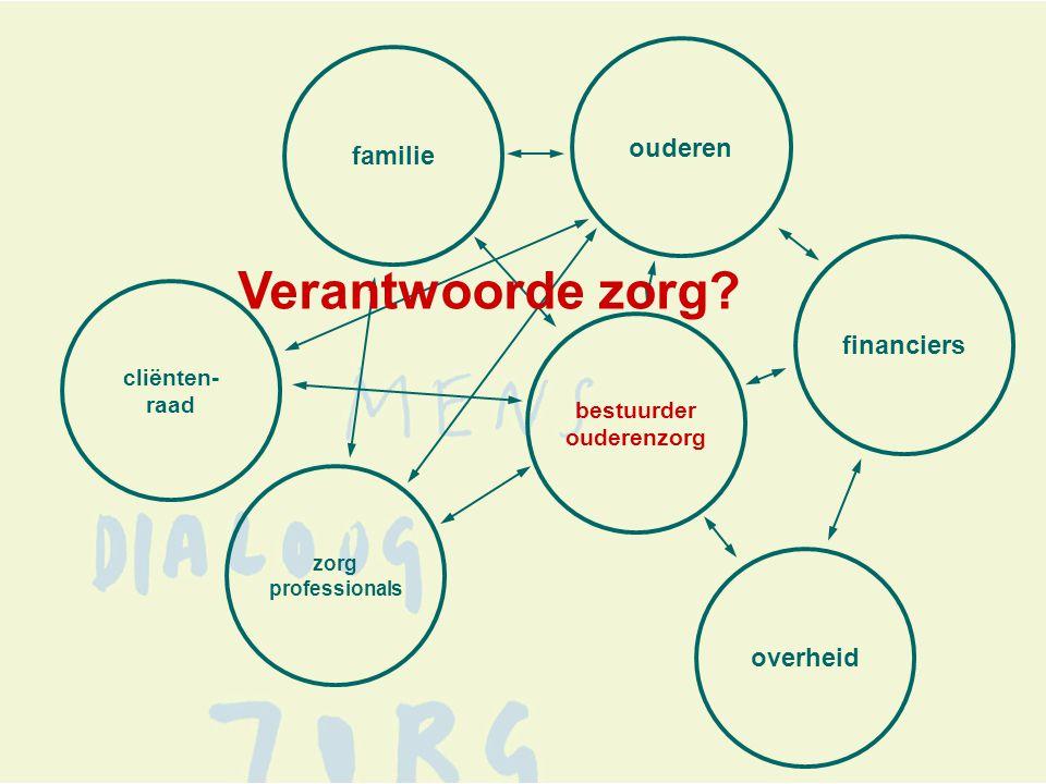 overheid bestuurder ouderenzorg familie ouderen zorg professionals financiers cliënten- raad Verantwoorde zorg