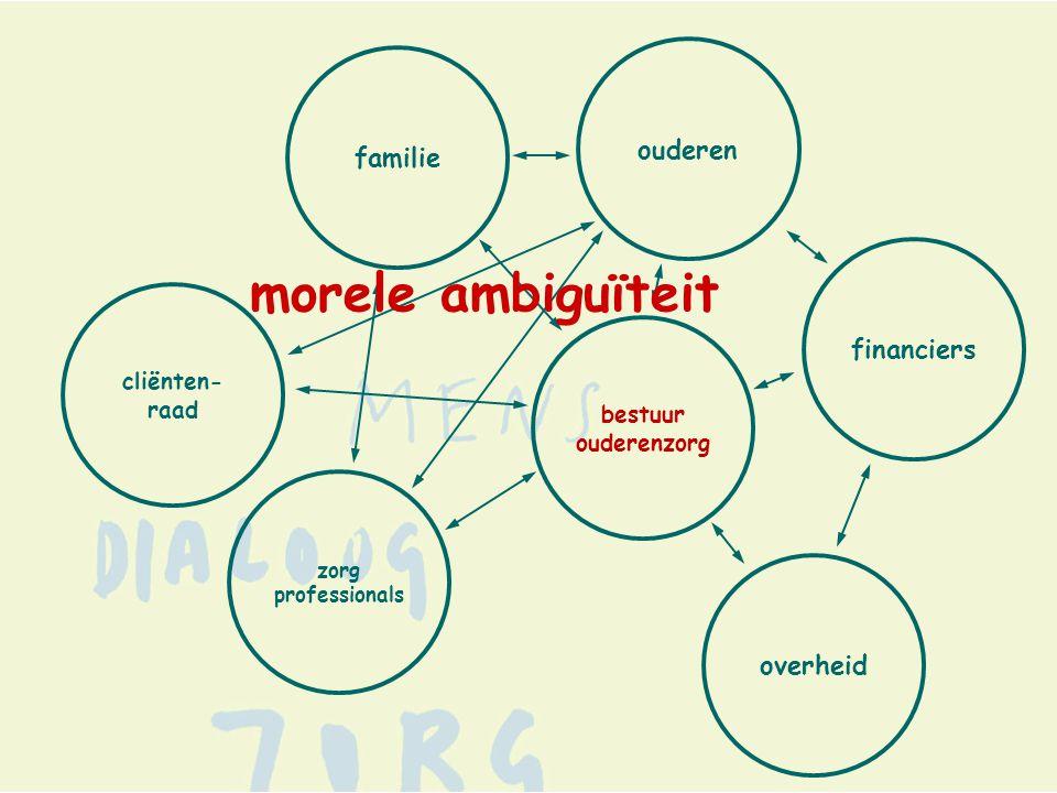 overheid bestuur ouderenzorg familie ouderen zorg professionals financiers cliënten- raad morele ambiguïteit