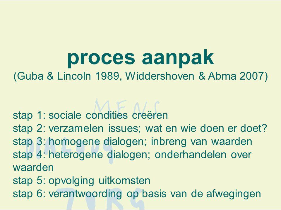 proces aanpak (Guba & Lincoln 1989, Widdershoven & Abma 2007) stap 1: sociale condities creëren stap 2: verzamelen issues; wat en wie doen er doet.