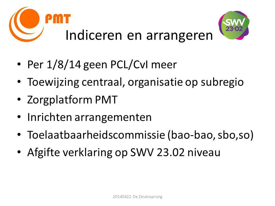 Indiceren en arrangeren • Per 1/8/14 geen PCL/CvI meer • Toewijzing centraal, organisatie op subregio • Zorgplatform PMT • Inrichten arrangementen • T