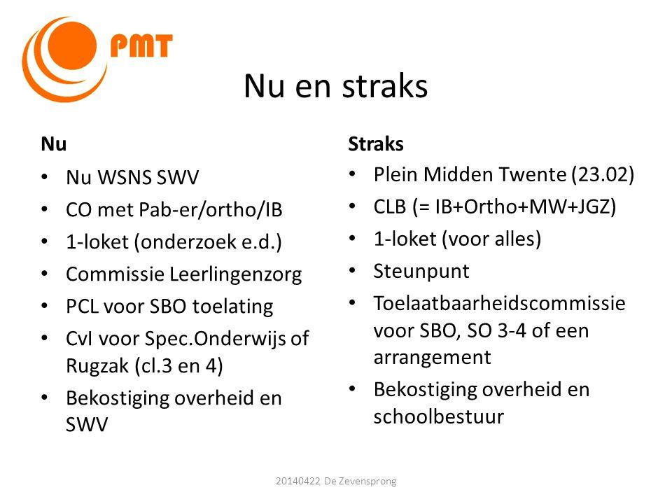 Nu en straks Nu • Nu WSNS SWV • CO met Pab-er/ortho/IB • 1-loket (onderzoek e.d.) • Commissie Leerlingenzorg • PCL voor SBO toelating • CvI voor Spec.Onderwijs of Rugzak (cl.3 en 4) • Bekostiging overheid en SWV Straks • Plein Midden Twente (23.02) • CLB (= IB+Ortho+MW+JGZ) • 1-loket (voor alles) • Steunpunt • Toelaatbaarheidscommissie voor SBO, SO 3-4 of een arrangement • Bekostiging overheid en schoolbestuur 20140422 De Zevensprong