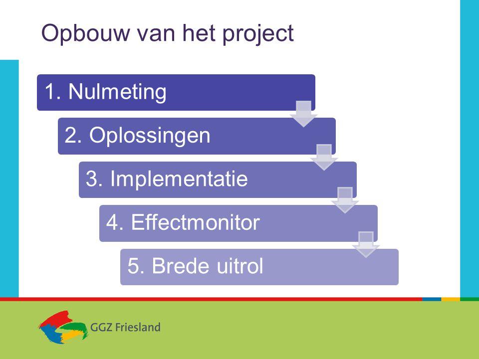 Opbouw van het project 1. Nulmeting2. Oplossingen3. Implementatie4. Effectmonitor5. Brede uitrol