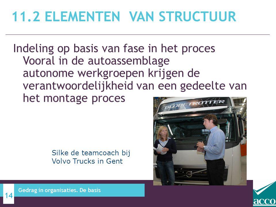 Indeling op basis van fase in het proces Vooral in de autoassemblage autonome werkgroepen krijgen de verantwoordelijkheid van een gedeelte van het mon