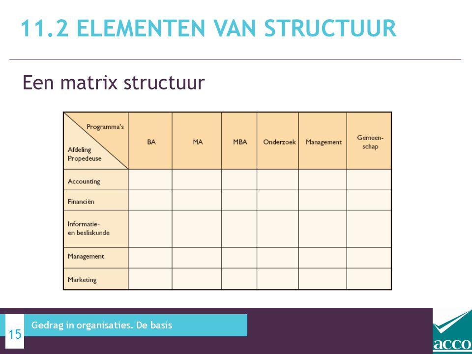 Een matrix structuur 11.2 ELEMENTEN VAN STRUCTUUR 15 Gedrag in organisaties. De basis