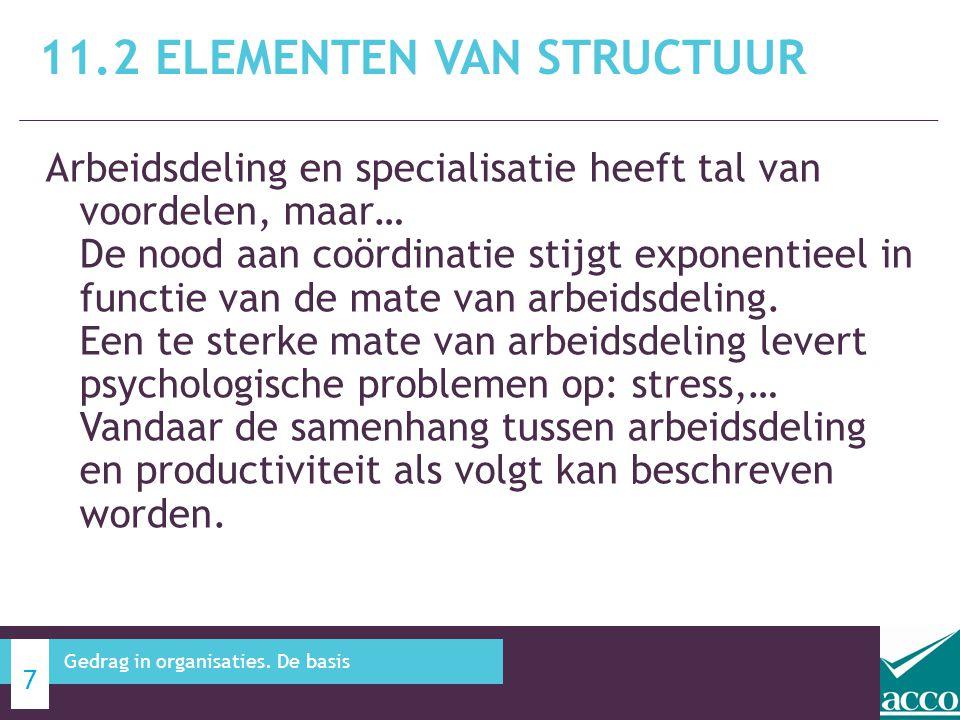 Arbeidsdeling en specialisatie heeft tal van voordelen, maar… De nood aan coördinatie stijgt exponentieel in functie van de mate van arbeidsdeling. Ee