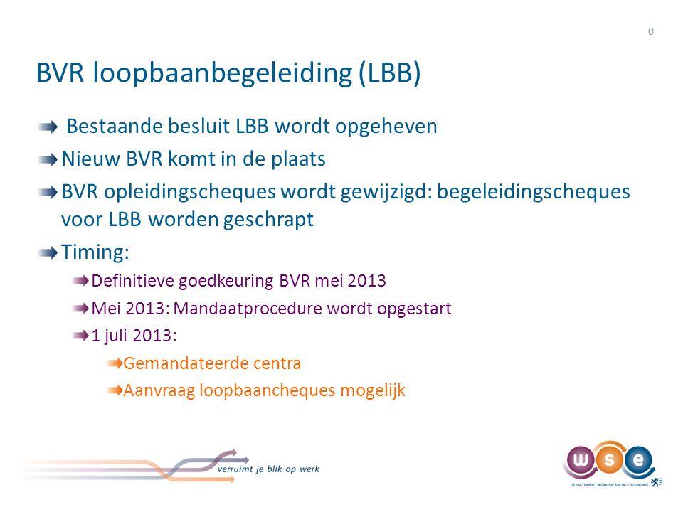 BVR loopbaanbegeleiding (LBB) Bestaande besluit LBB wordt opgeheven Nieuw BVR komt in de plaats BVR opleidingscheques wordt gewijzigd: begeleidingscheques voor LBB worden geschrapt Timing: Definitieve goedkeuring BVR mei 2013 Mei 2013: Mandaatprocedure wordt opgestart 1 juli 2013: Gemandateerde centra Aanvraag loopbaancheques mogelijk 0