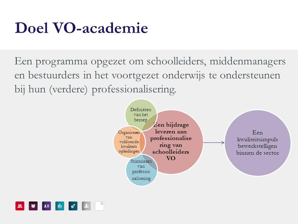 Doel VO-academie Een programma opgezet om schoolleiders, middenmanagers en bestuurders in het voortgezet onderwijs te ondersteunen bij hun (verdere) professionalisering.
