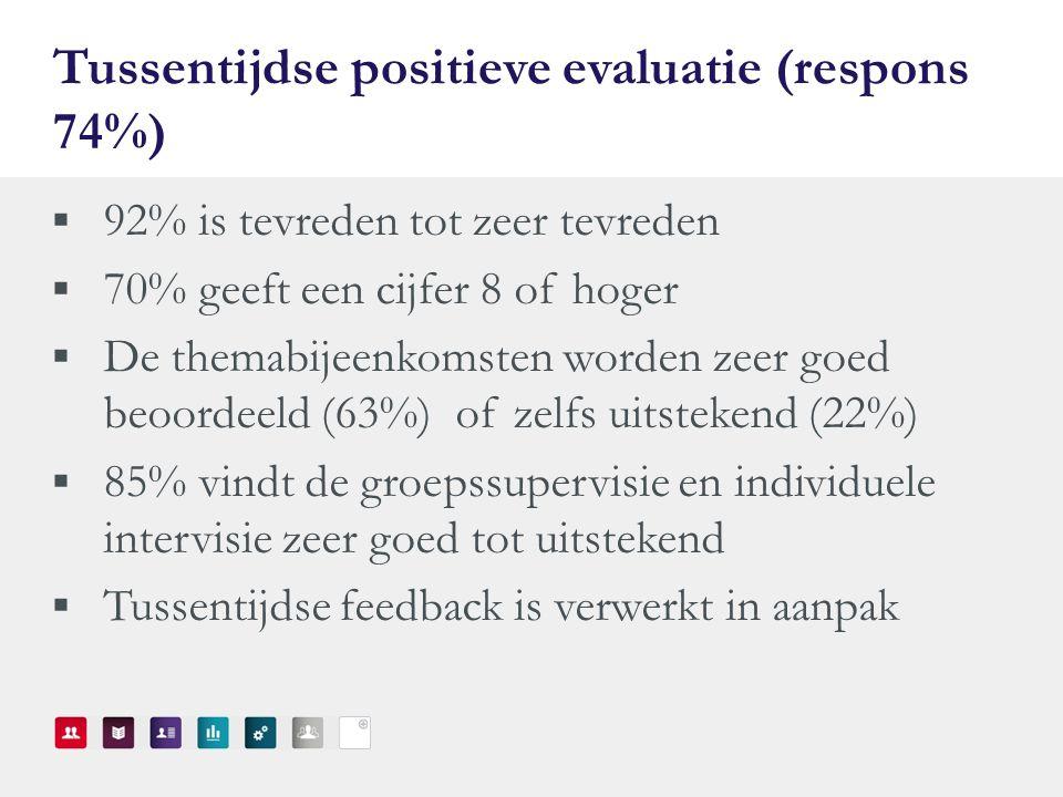 Tussentijdse positieve evaluatie (respons 74%)  92% is tevreden tot zeer tevreden  70% geeft een cijfer 8 of hoger  De themabijeenkomsten worden zeer goed beoordeeld (63%) of zelfs uitstekend (22%)  85% vindt de groepssupervisie en individuele intervisie zeer goed tot uitstekend  Tussentijdse feedback is verwerkt in aanpak