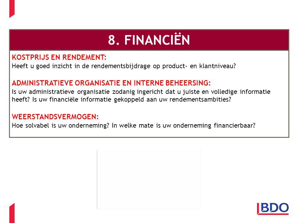 Client name - Event - Presentation title 8. FINANCIËN KOSTPRIJS EN RENDEMENT: Heeft u goed inzicht in de rendementsbijdrage op product- en klantniveau