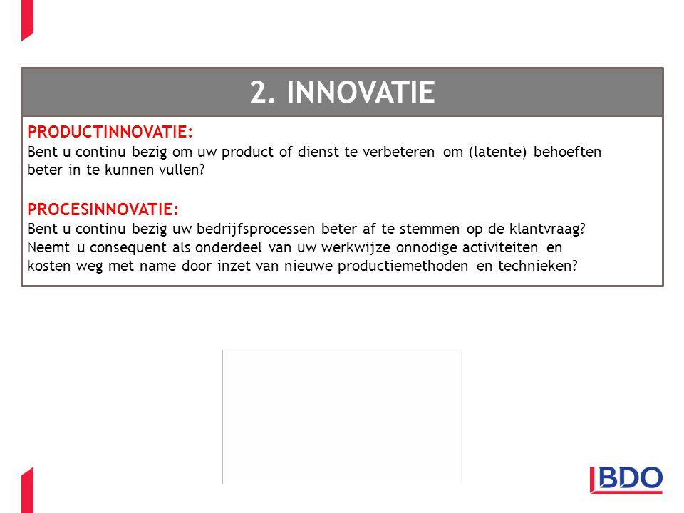 Client name - Event - Presentation title 2. INNOVATIE PRODUCTINNOVATIE: Bent u continu bezig om uw product of dienst te verbeteren om (latente) behoef