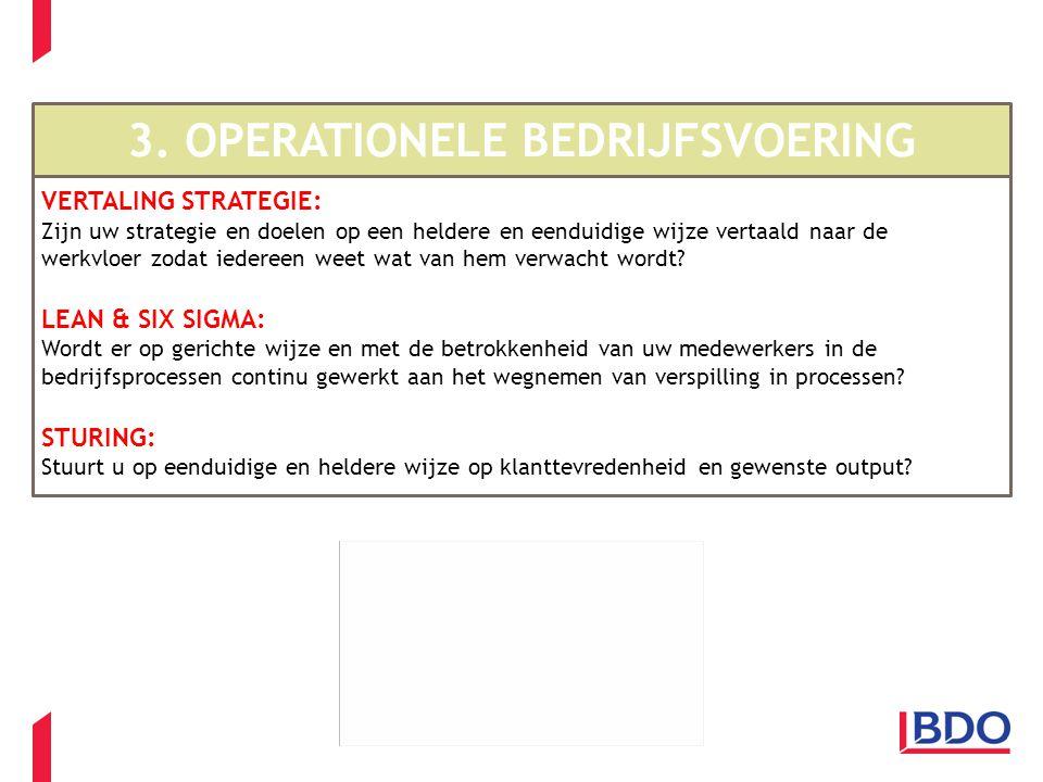 Client name - Event - Presentation title 3. OPERATIONELE BEDRIJFSVOERING VERTALING STRATEGIE: Zijn uw strategie en doelen op een heldere en eenduidige