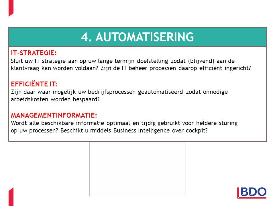 Client name - Event - Presentation title 4. AUTOMATISERING IT-STRATEGIE: Sluit uw IT strategie aan op uw lange termijn doelstelling zodat (blijvend) a