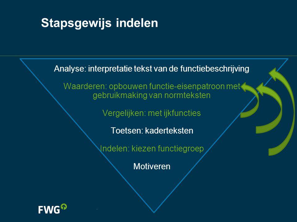 Stapsgewijs indelen Analyse: interpretatie tekst van de functiebeschrijving Waarderen: opbouwen functie-eisenpatroon met gebruikmaking van normteksten