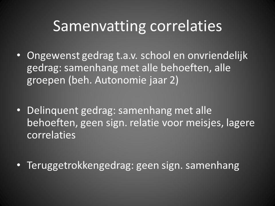 Samenvatting correlaties • Ongewenst gedrag t.a.v. school en onvriendelijk gedrag: samenhang met alle behoeften, alle groepen (beh. Autonomie jaar 2)
