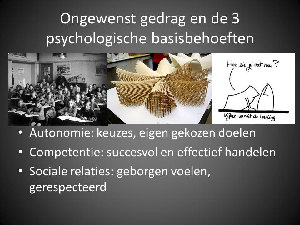 Ongewenst gedrag en de 3 psychologische basisbehoeften • Motivatie te verbeteren door in te spelen op behoefte aan autonomie, competentie en sociale r