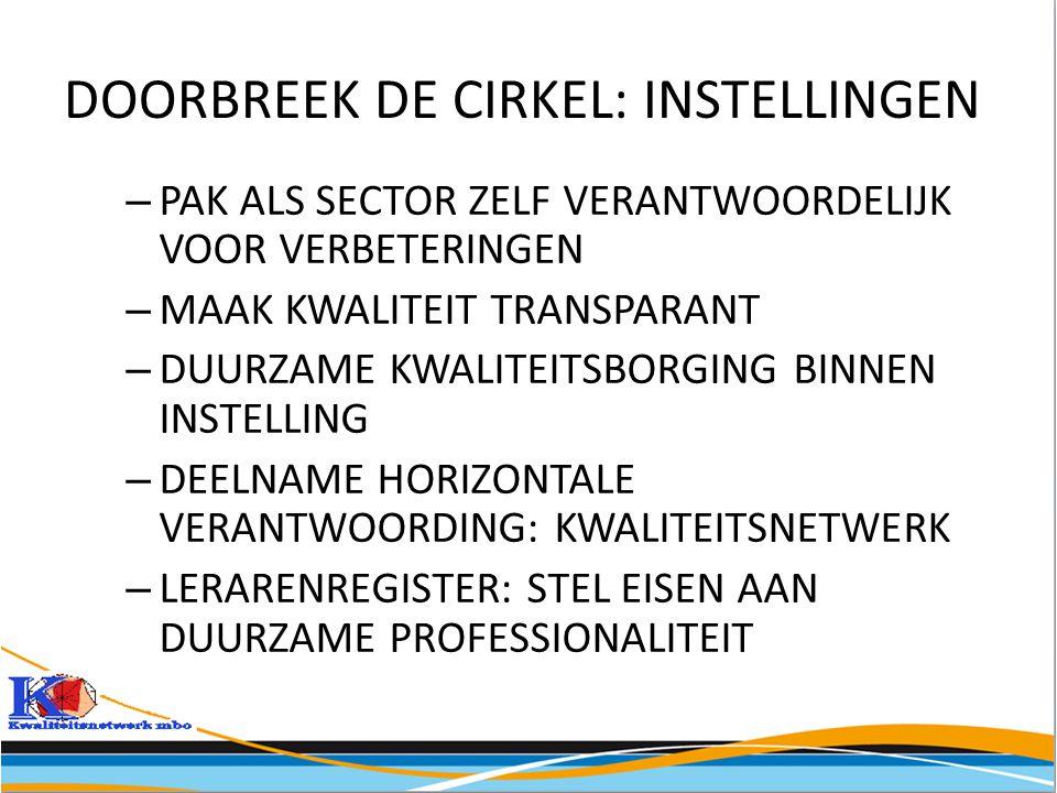 DOORBREEK DE CIRKEL: INSTELLINGEN – PAK ALS SECTOR ZELF VERANTWOORDELIJK VOOR VERBETERINGEN – MAAK KWALITEIT TRANSPARANT – DUURZAME KWALITEITSBORGING