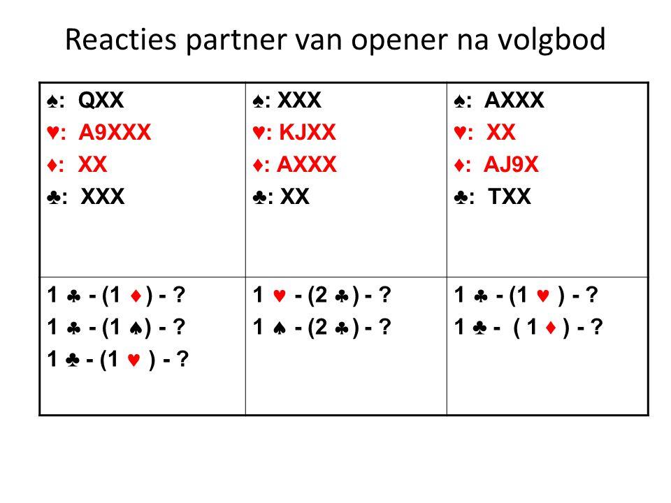 Reacties partner van opener na volgbod ♠: QXX ♥: A9XXX ♦: XX ♣: XXX ♠: XXX ♥: KJXX ♦: AXXX ♣: XX ♠: AXXX ♥: XX ♦: AJ9X ♣: TXX 1  - (1  ) - .