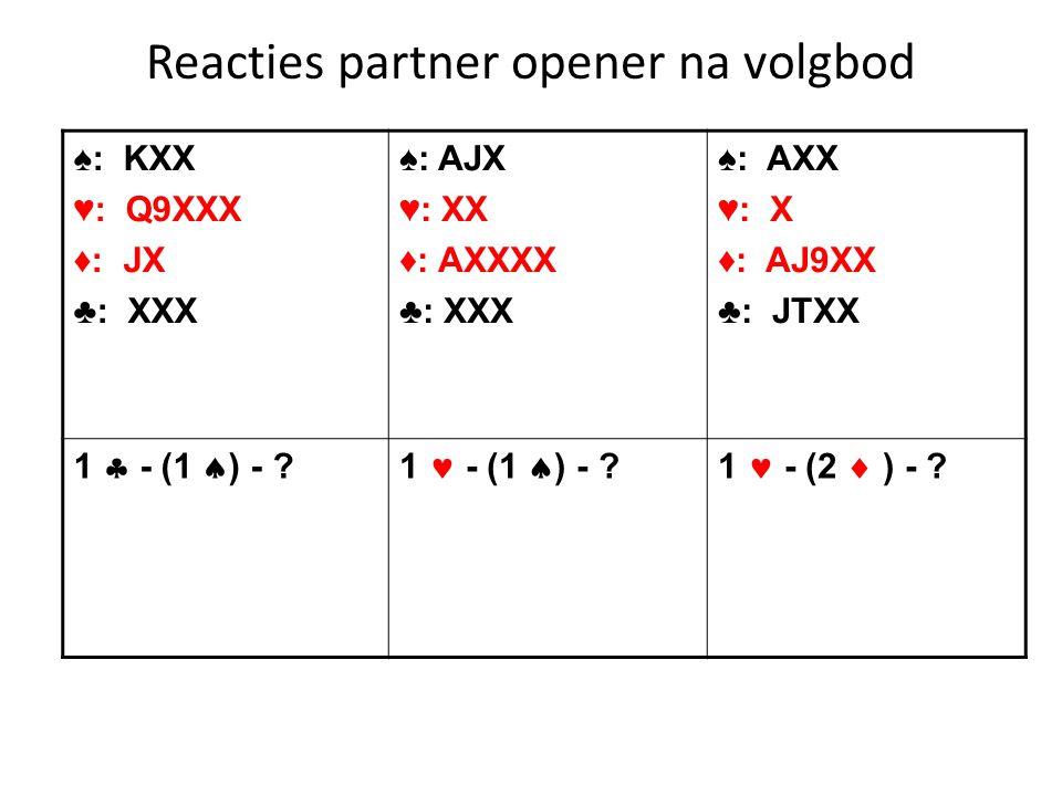 Reacties opener na volgbod ♠: AKXX ♥: XXX ♦: XX ♣: AKXX ♠: AJX ♥: AXX ♦: AXXX ♣: XXX ♠: AJ ♥: AKXXXX ♦: XX ♣: AJT 1  - ( PAS) -1  - ( 2 ♦ ) - .