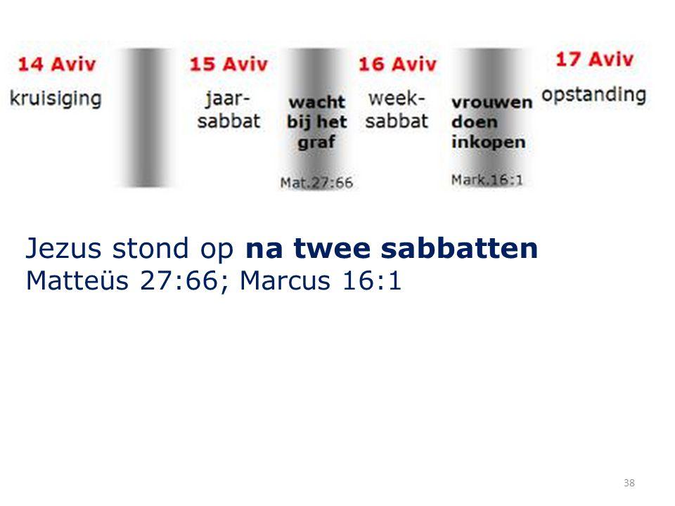 38 Jezus stond op na twee sabbatten Matteüs 27:66; Marcus 16:1