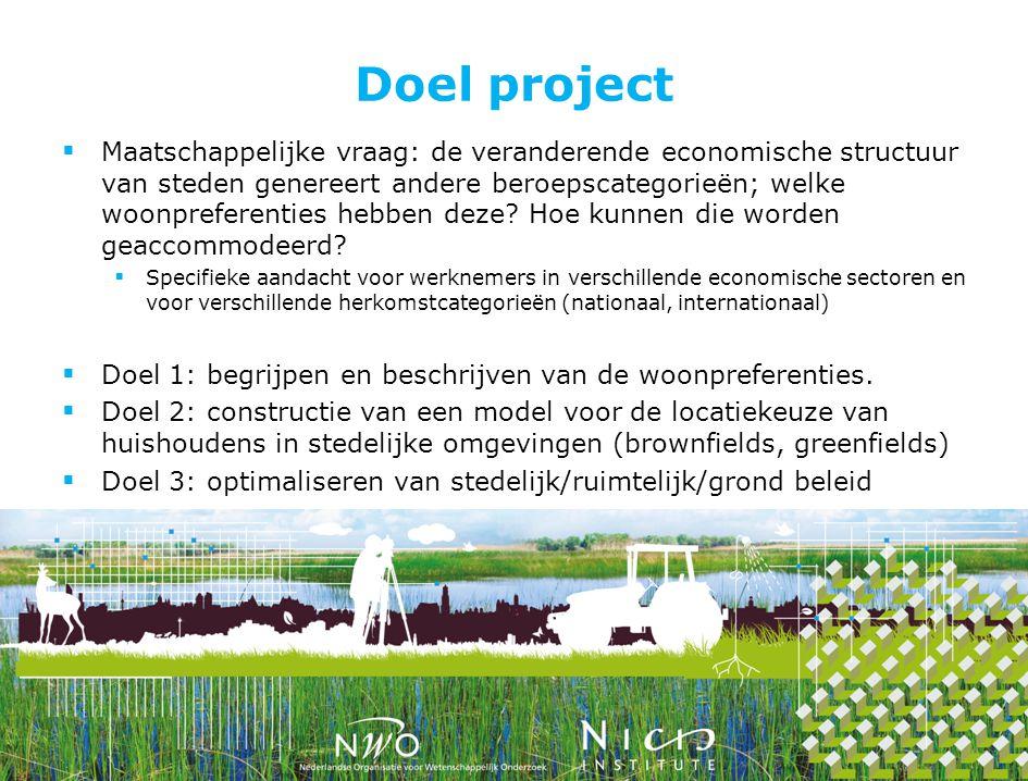 Resultaten project  Wetenschappelijk: Een geïntegreerd model voor de woning en woonmilieu-oriëntatie van kenniswerkers in Nederland en in het bijzonder in het metropolitane gebied van Amsterdam en Eindhoven (met referentiesteden Helsinki en Copenhagen).