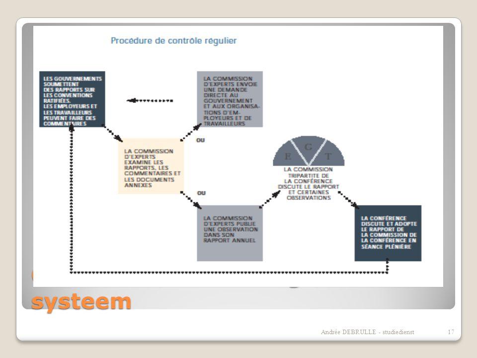 Onderzoek van het reguliere systeem Andrée DEBRULLE - studiedienst17