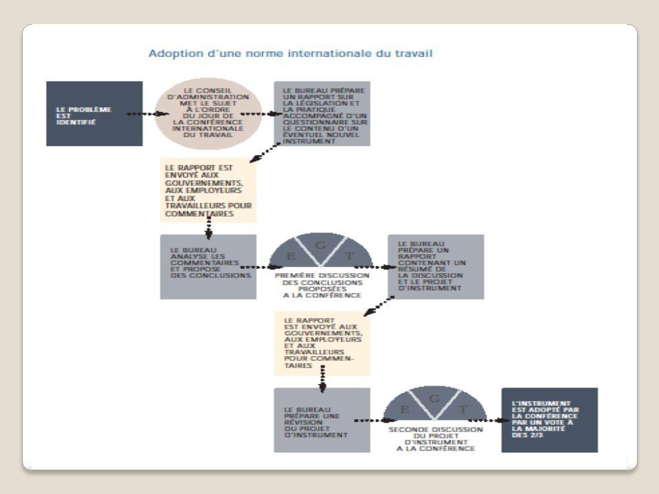 Toepassing van de normen: controlemechanismen Andrée DEBRULLE -studiedienst9