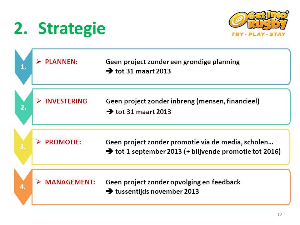 2.Strategie 1.  PLANNEN: Geen project zonder een grondige planning  tot 31 maart 2013 2.  INVESTERINGGeen project zonder inbreng (mensen, financiee