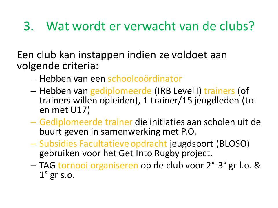 3.Wat wordt er verwacht van de clubs? Een club kan instappen indien ze voldoet aan volgende criteria: – Hebben van een schoolcoördinator – Hebben van