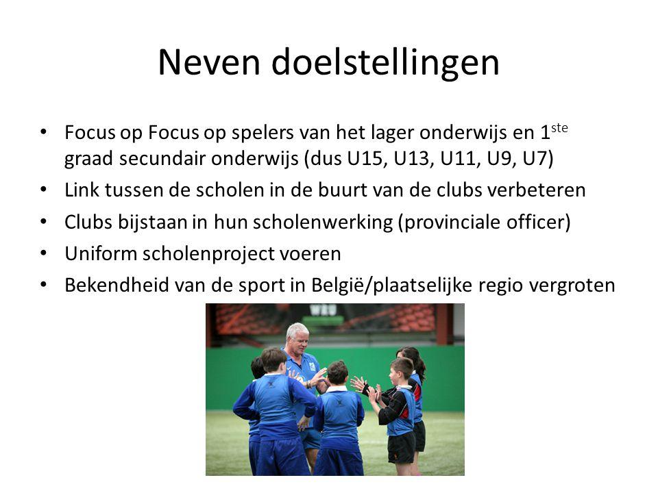 Neven doelstellingen • Focus op Focus op spelers van het lager onderwijs en 1 ste graad secundair onderwijs (dus U15, U13, U11, U9, U7) • Link tussen
