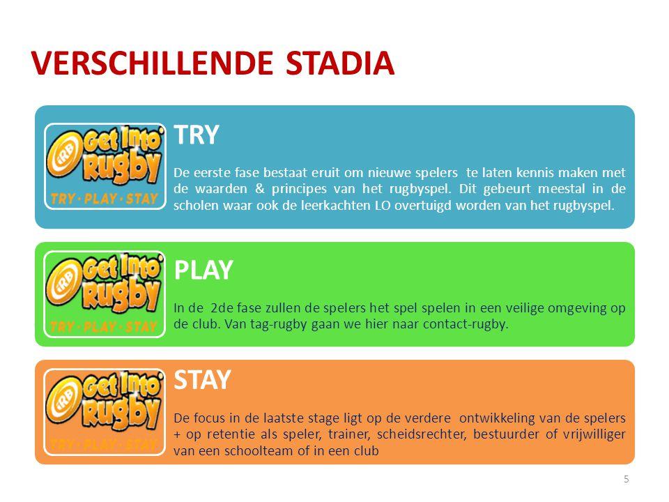 TRY De eerste fase bestaat eruit om nieuwe spelers te laten kennis maken met de waarden & principes van het rugbyspel. Dit gebeurt meestal in de schol