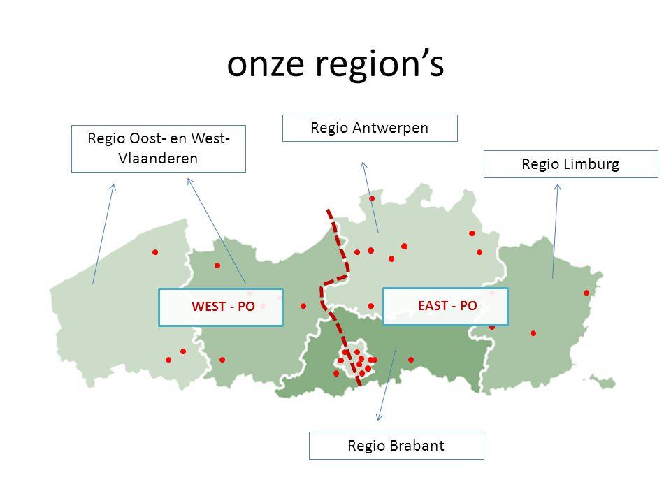 onze region's Regio Oost- en West- Vlaanderen Regio Antwerpen Regio Limburg Regio Brabant WEST - PO EAST - PO