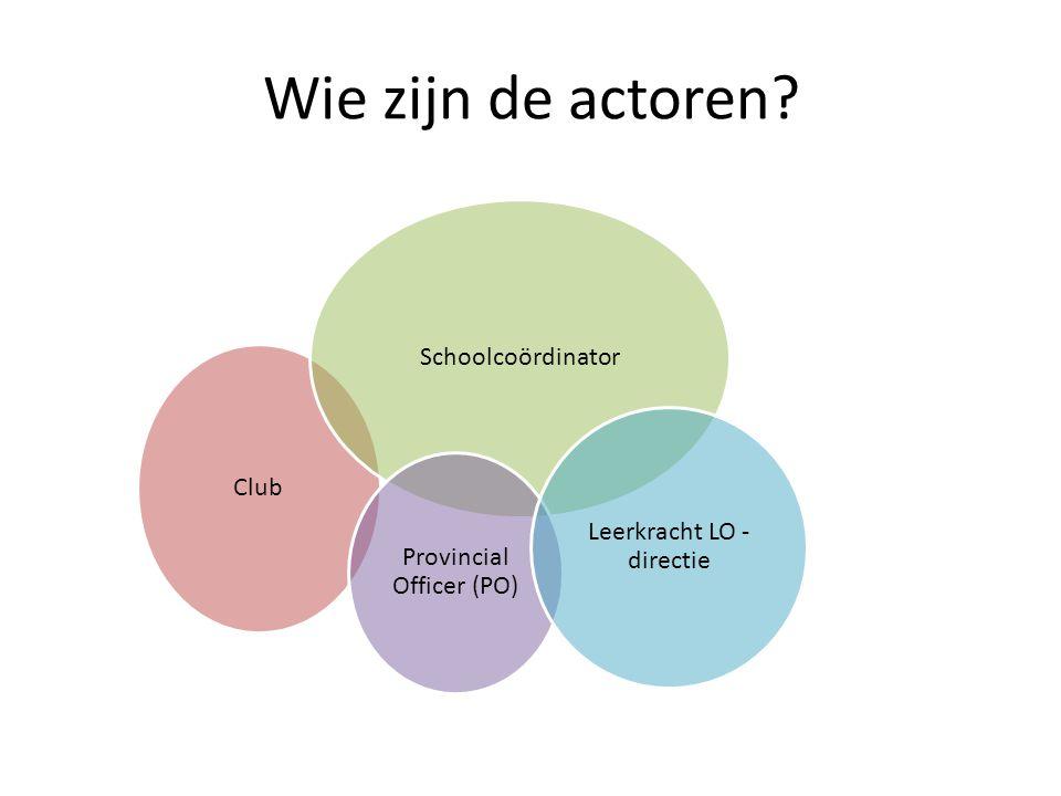 Wie zijn de actoren? Club Schoolcoördinator Provincial Officer (PO) Leerkracht LO - directie