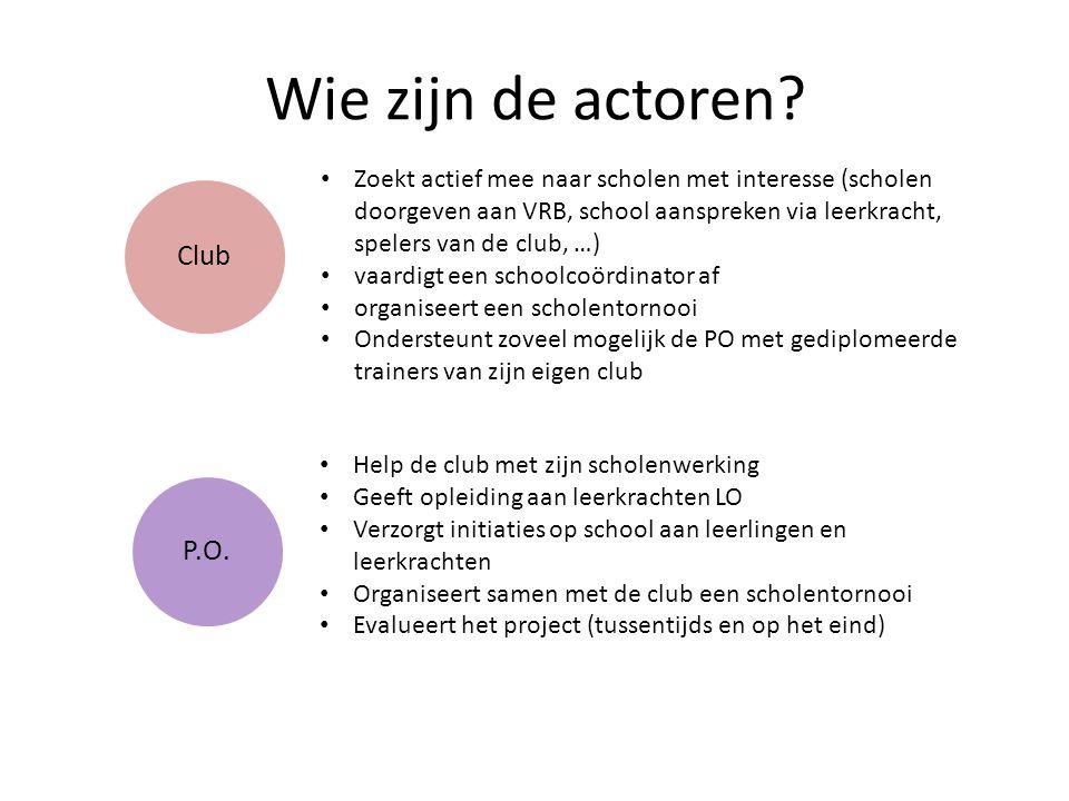 Wie zijn de actoren? Club P.O. • Zoekt actief mee naar scholen met interesse (scholen doorgeven aan VRB, school aanspreken via leerkracht, spelers van