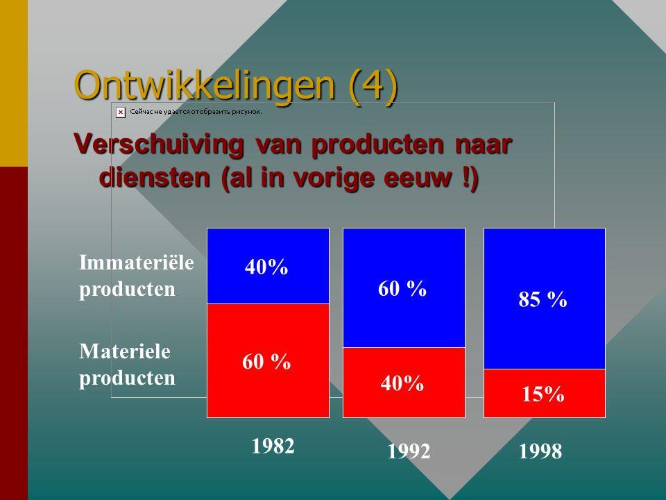 Ontwikkelingen (4) Verschuiving van producten naar diensten (al in vorige eeuw !) 60 % 40% 15% 60 % 85 % 1982 19921998 Immateriële producten Materiele