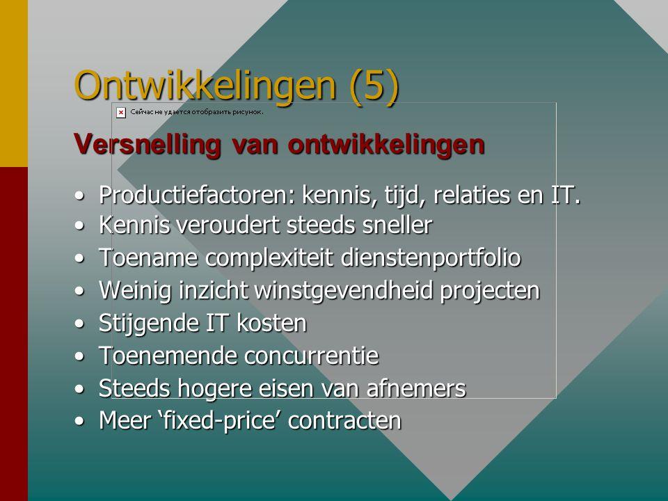 Ontwikkelingen (5) Versnelling van ontwikkelingen •Productiefactoren: kennis, tijd, relaties en IT. •Kennis veroudert steeds sneller •Toename complexi