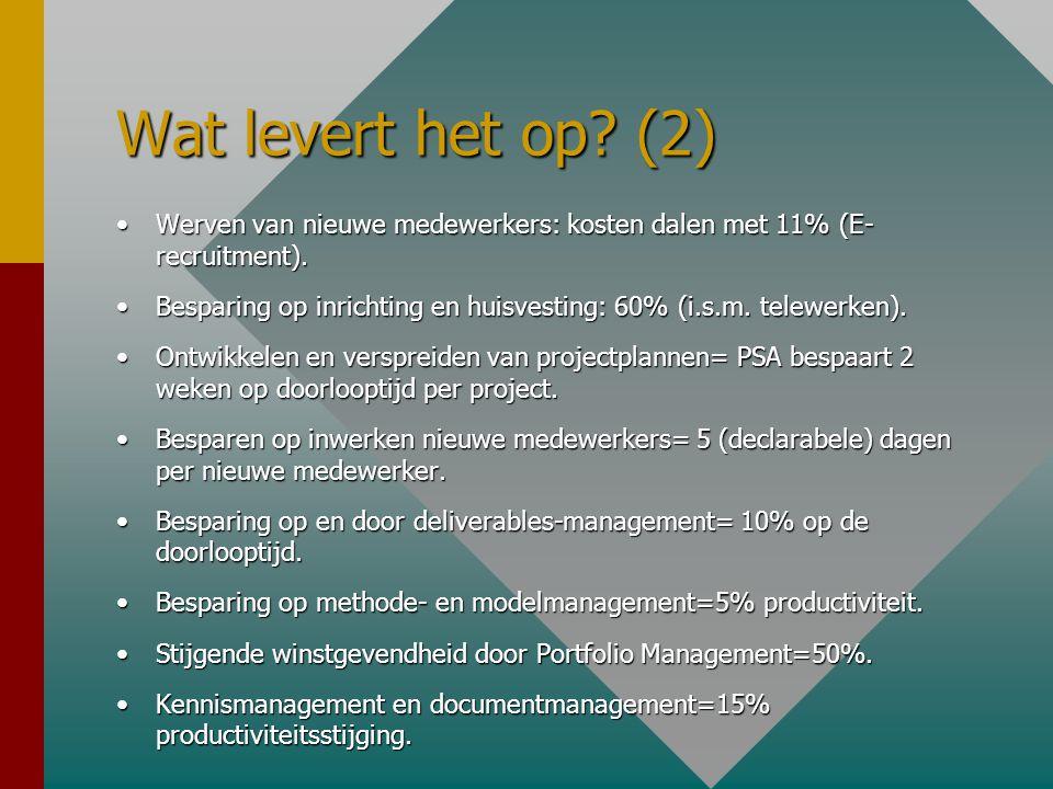 Wat levert het op? (2) •Werven van nieuwe medewerkers: kosten dalen met 11% (E- recruitment). •Besparing op inrichting en huisvesting: 60% (i.s.m. tel