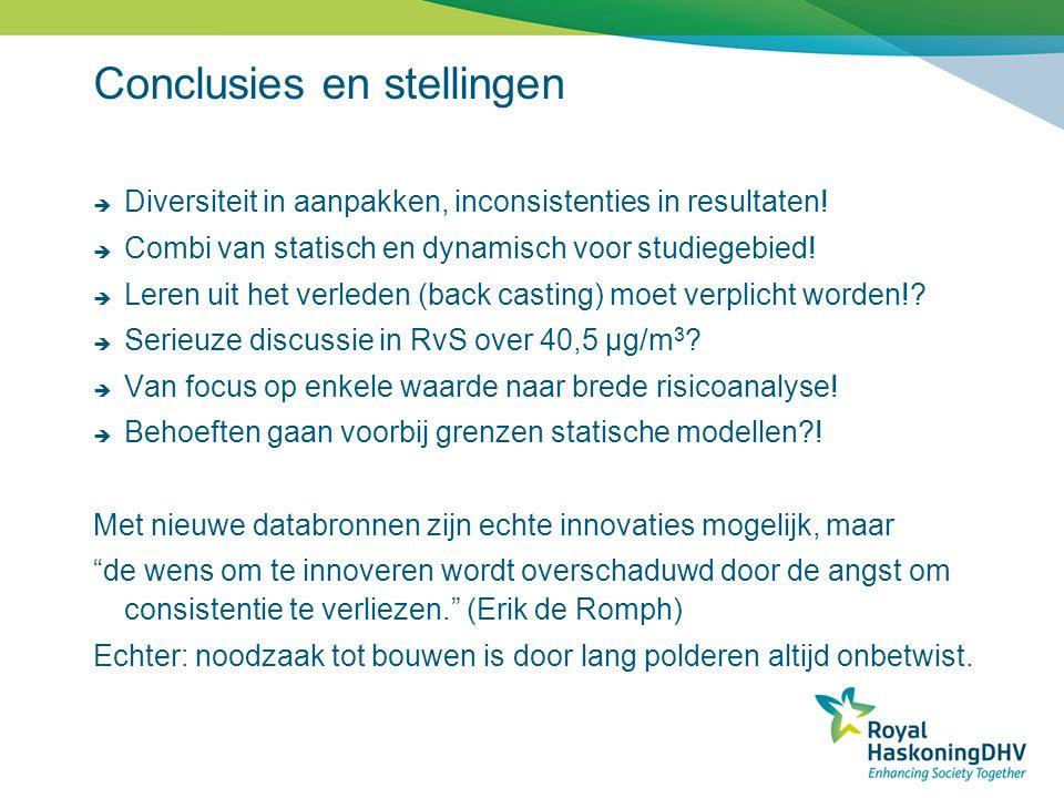 Conclusies en stellingen  Diversiteit in aanpakken, inconsistenties in resultaten!  Combi van statisch en dynamisch voor studiegebied!  Leren uit h