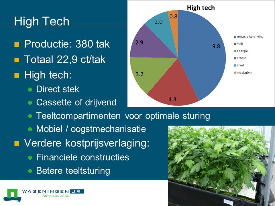Smart Tech  Productie: 280 tak  Totaal 23,3 ct/tak  Smart:  Grondteelt  Direct stek (ziektedruk verlagen)  Lokale RV-sturing  precisie-irrigatie  Verdere kostprijsverlaging:  LD verkorting (langere LD geeft sturingsruimte)  Betere teeltsturing