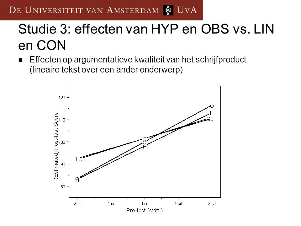 Studie 3: effecten van HYP en OBS vs.