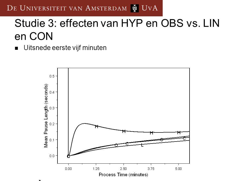 Studie 3: effecten van HYP en OBS vs. LIN en CON  Uitsnede eerste vijf minuten