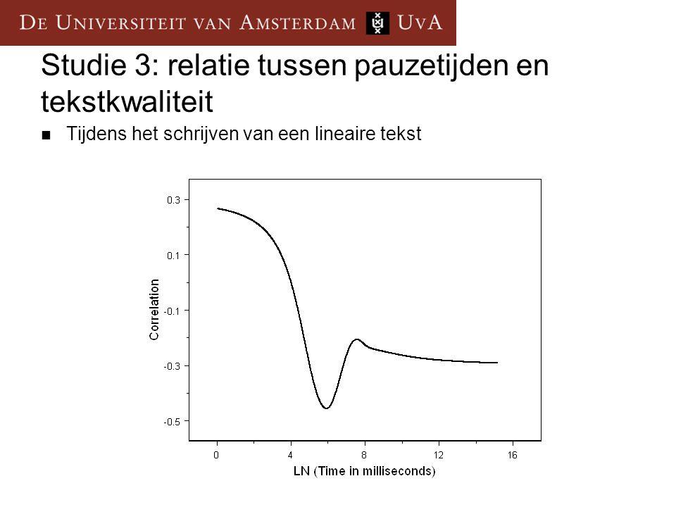 Studie 3: relatie tussen pauzetijden en tekstkwaliteit  Tijdens het schrijven van een lineaire tekst