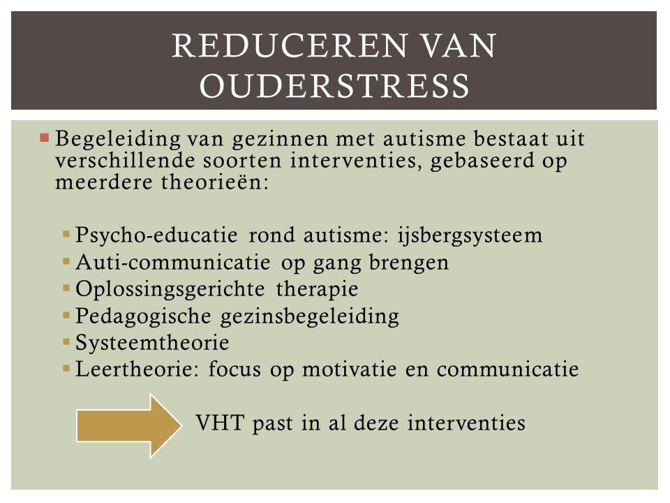 STRESSNIVEAU VERLAGEN -Tijd moeten vrijmaken voor het uitvoeren van de opdrachten van de thuisbegeleider -Focus op de problemen/negatieve interacties -Van elk succes in contact met het kind of van het kind genieten -Doelen bereiken in de dagelijkse routine