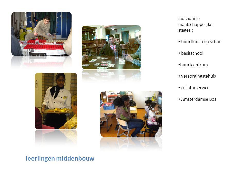leerlingen middenbouw individuele maatschappelijke stages : • buurtlunch op school • basisschool • buurtcentrum • verzorgingstehuis • rollatorservice • Amsterdamse Bos