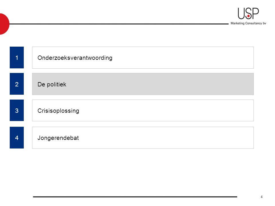 ©[September 2012] USP Marketing Consultancy B.V.