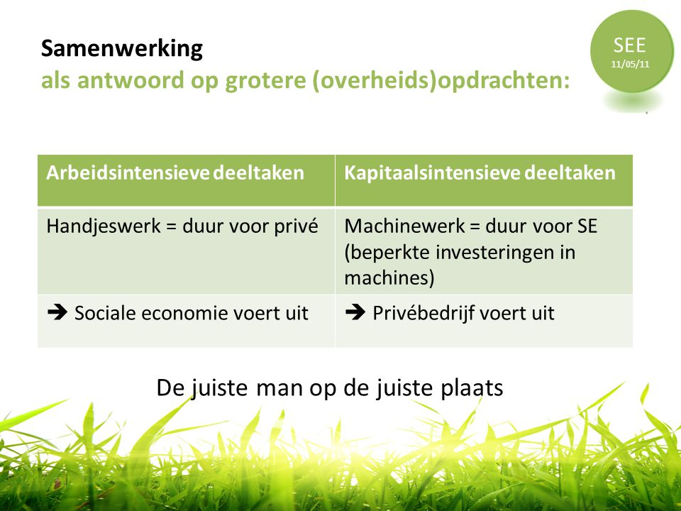 SEE 11/05/11 Samenwerking als antwoord op grotere (overheids)opdrachten: Arbeidsintensieve deeltakenKapitaalsintensieve deeltaken Handjeswerk = duur v